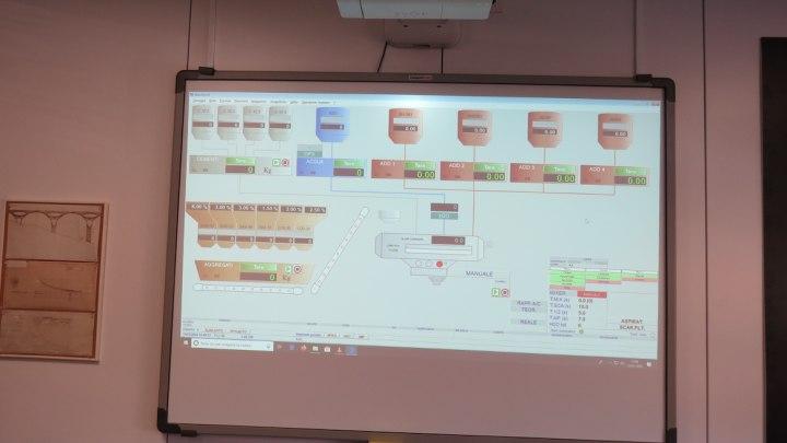 Strumenti all'avanguardia: lavagna interattiva digitale